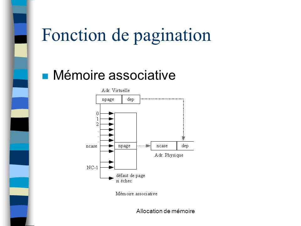 Fonction de pagination