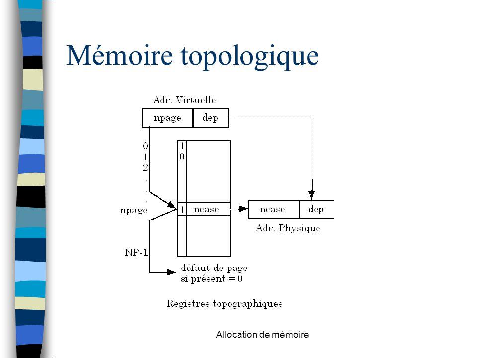 Mémoire topologique Allocation de mémoire