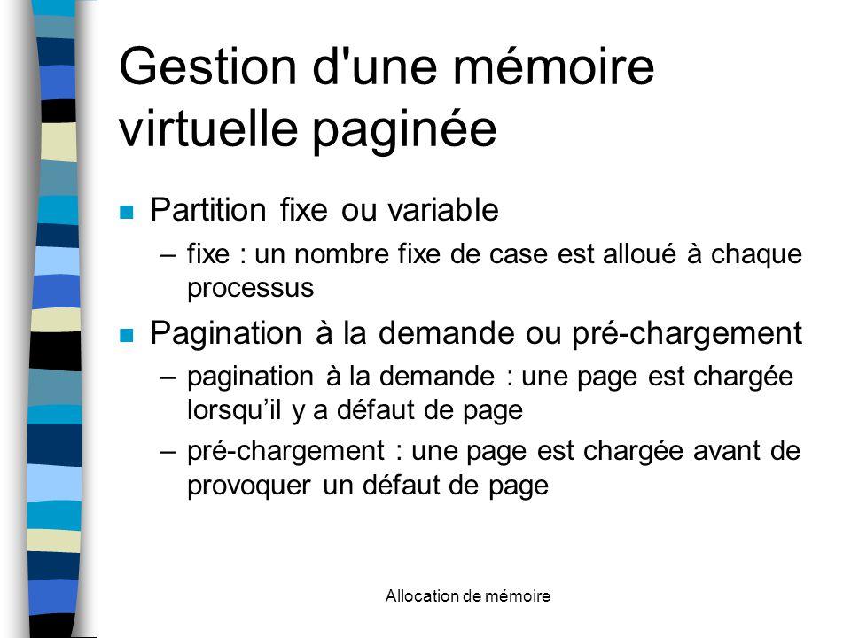 Gestion d une mémoire virtuelle paginée