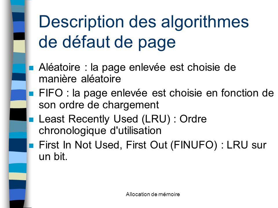 Description des algorithmes de défaut de page