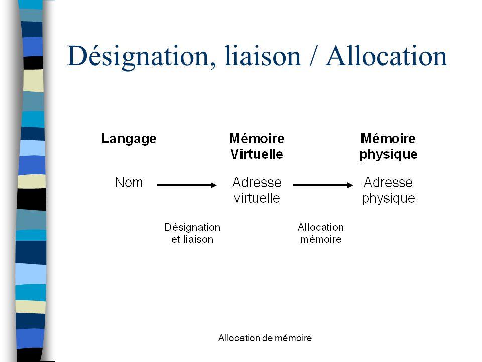 Désignation, liaison / Allocation