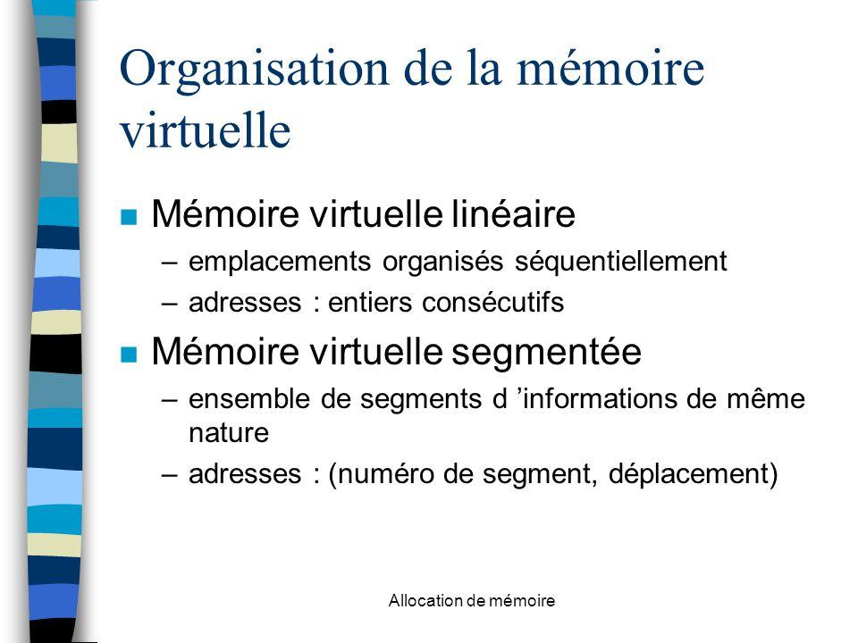 Organisation de la mémoire virtuelle