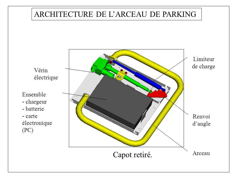 ARCHITECTURE DE L'ARCEAU DE PARKING