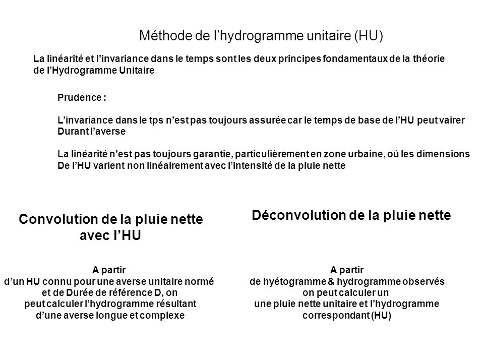 Méthode de l'hydrogramme unitaire (HU)