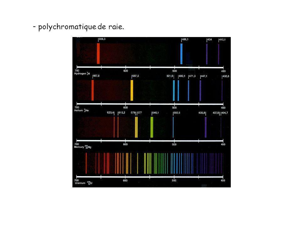 polychromatique de raie.