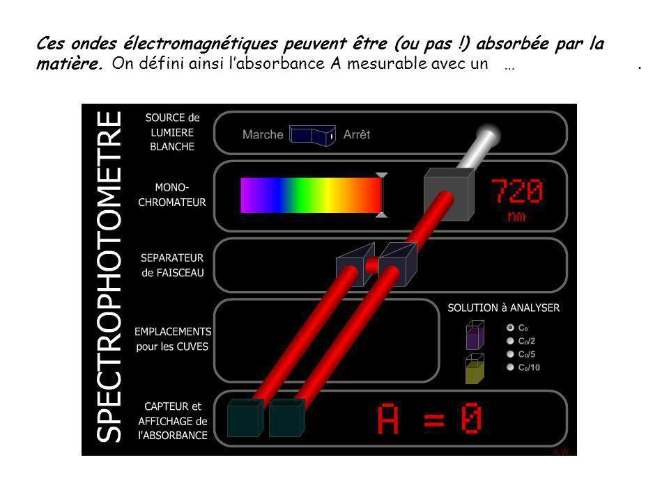 Ces ondes électromagnétiques peuvent être (ou pas