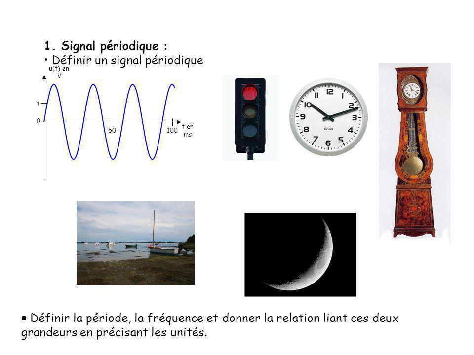 Définir un signal périodique