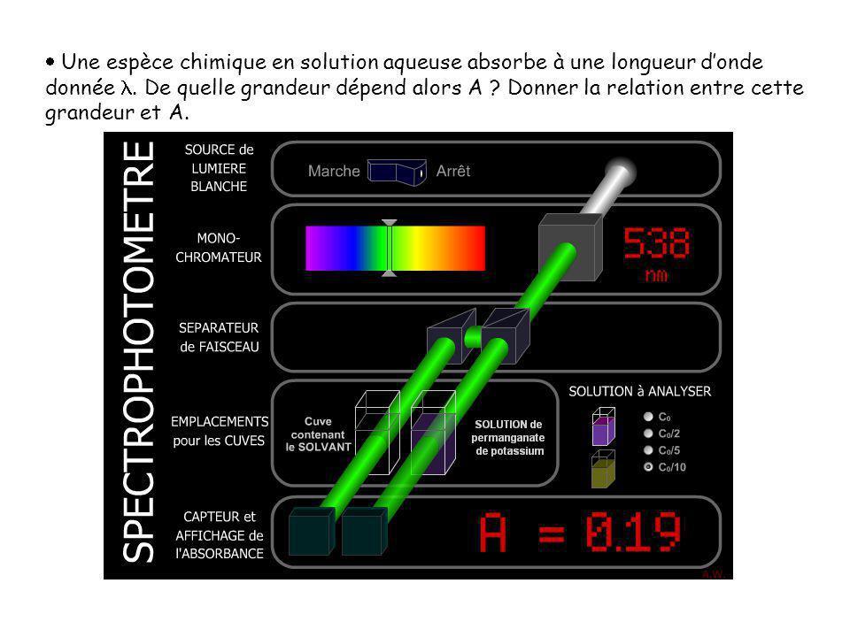 Une espèce chimique en solution aqueuse absorbe à une longueur d'onde donnée l.