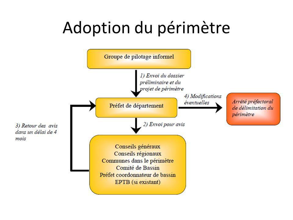 Adoption du périmètre