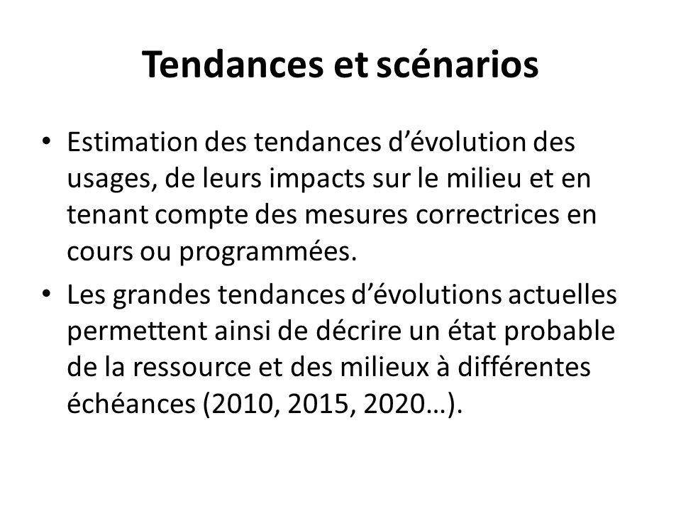 Tendances et scénarios