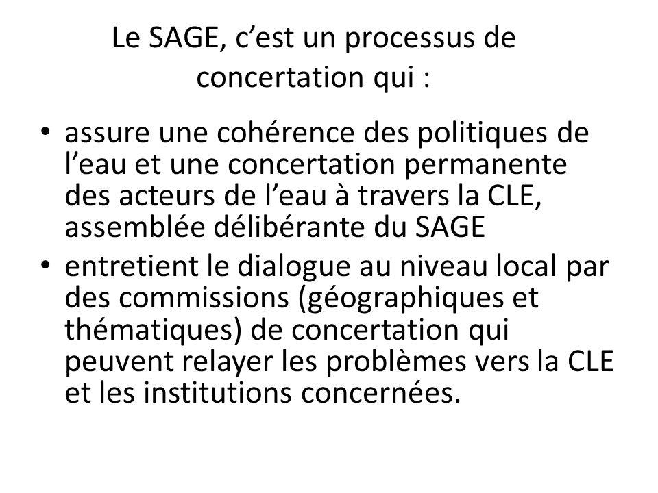 Le SAGE, c'est un processus de concertation qui :