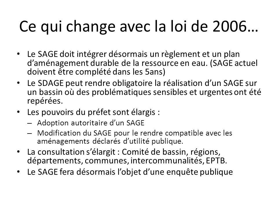 Ce qui change avec la loi de 2006…