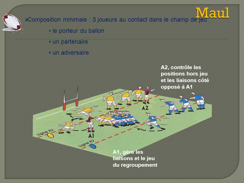 Maul Composition minimale : 3 joueurs au contact dans le champ de jeu