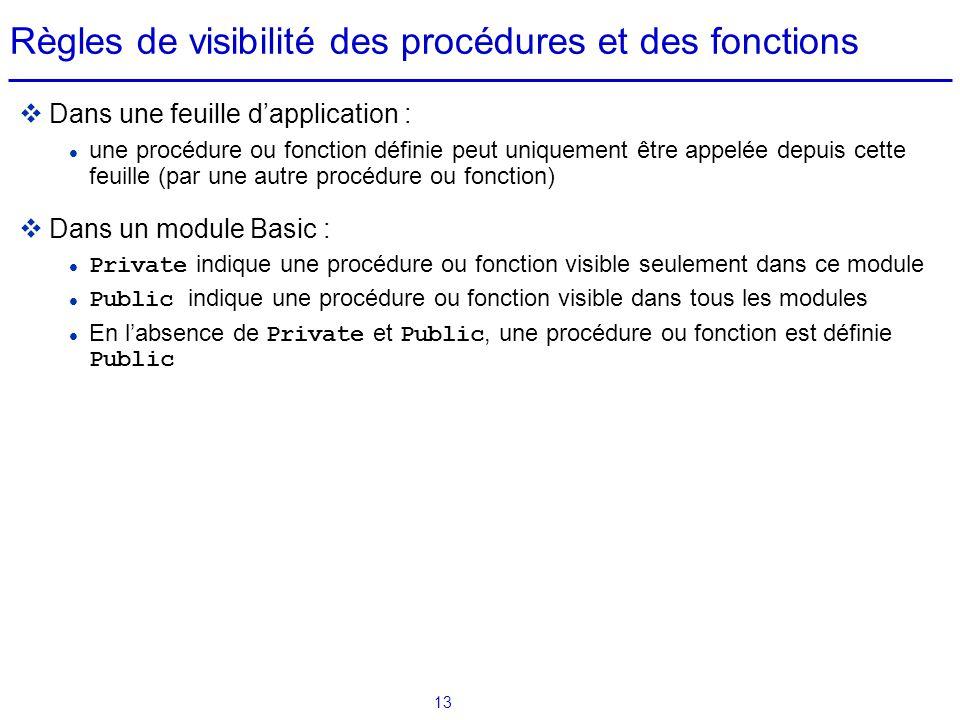 Règles de visibilité des procédures et des fonctions