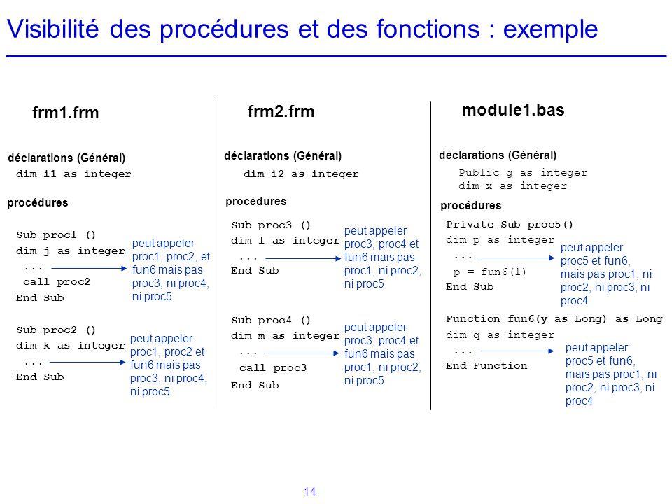 Visibilité des procédures et des fonctions : exemple