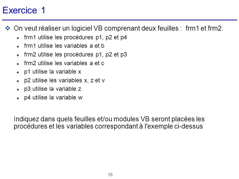 Exercice 1 On veut réaliser un logiciel VB comprenant deux feuilles : frm1 et frm2. frm1 utilise les procédures p1, p2 et p4.