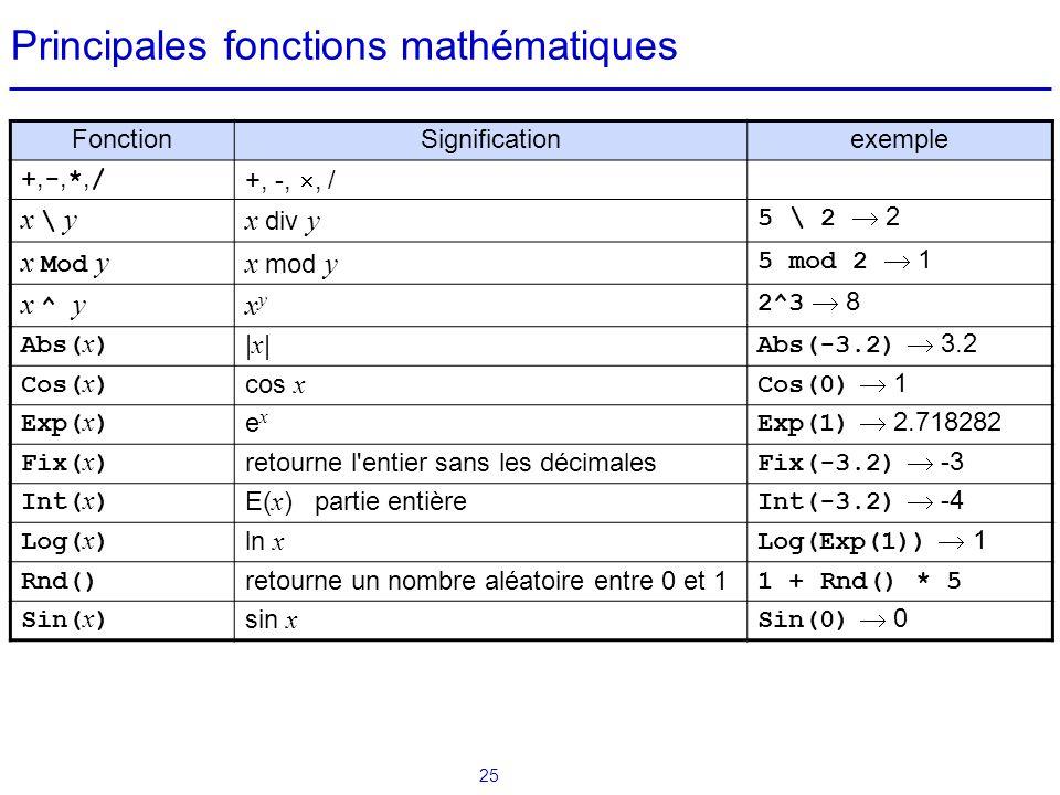 Principales fonctions mathématiques
