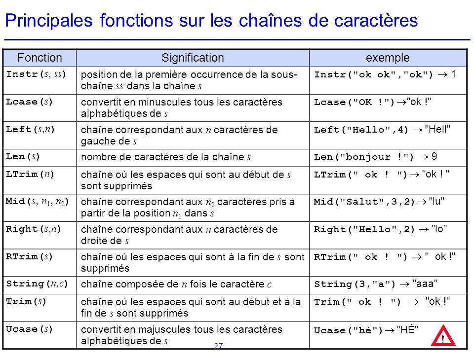 Principales fonctions sur les chaînes de caractères
