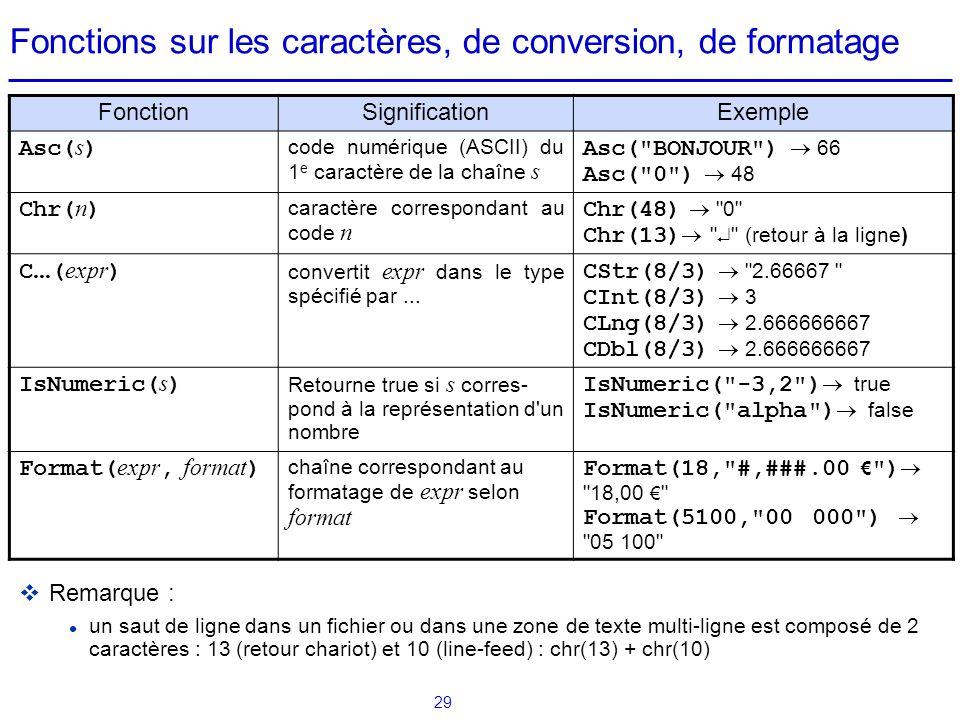 Fonctions sur les caractères, de conversion, de formatage