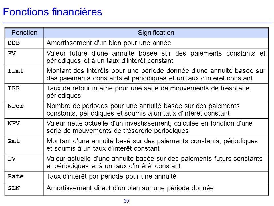 Fonctions financières