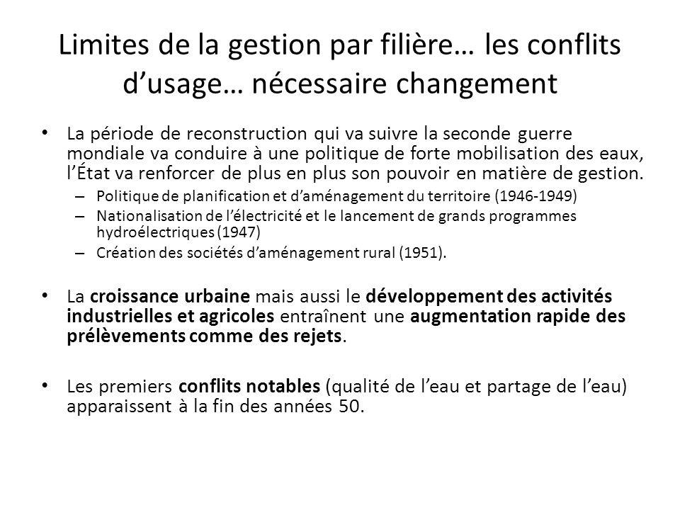Limites de la gestion par filière… les conflits d'usage… nécessaire changement