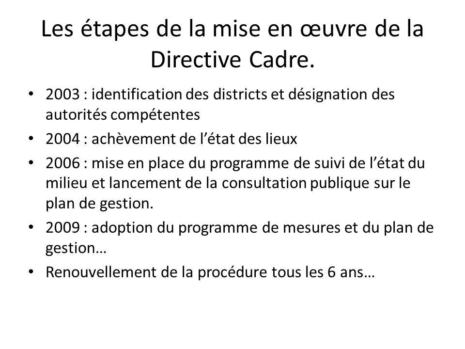 Les étapes de la mise en œuvre de la Directive Cadre.
