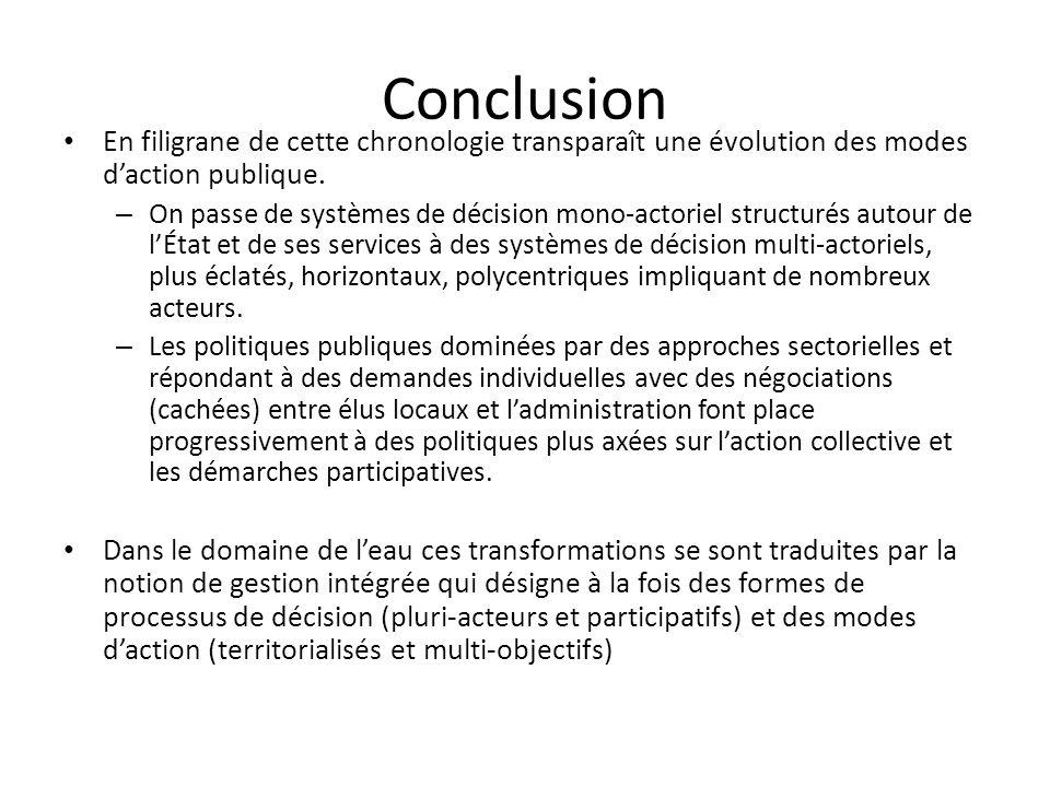 Conclusion En filigrane de cette chronologie transparaît une évolution des modes d'action publique.