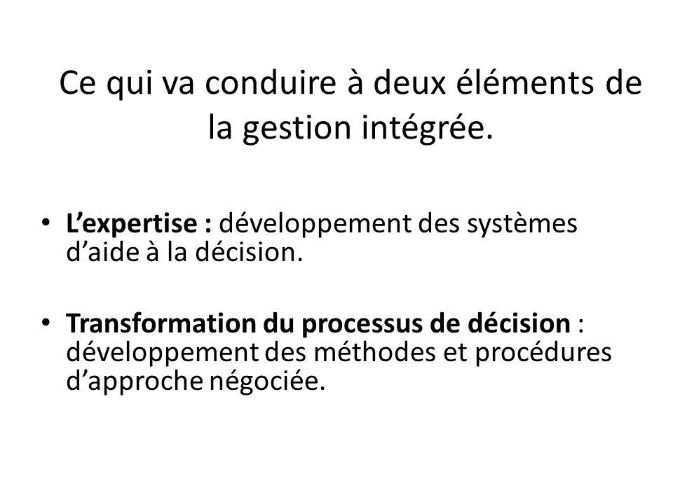 Ce qui va conduire à deux éléments de la gestion intégrée.