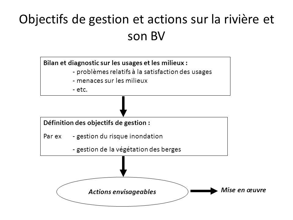 Objectifs de gestion et actions sur la rivière et son BV