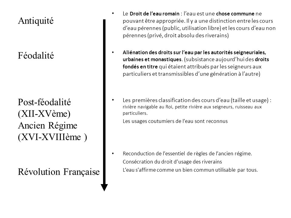 Antiquité Féodalité Post-féodalité (XII-XVème) Ancien Régime