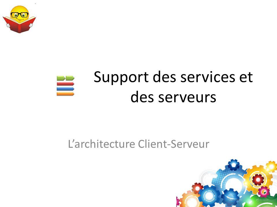 Support des services et des serveurs ppt video online for Architecture client serveur