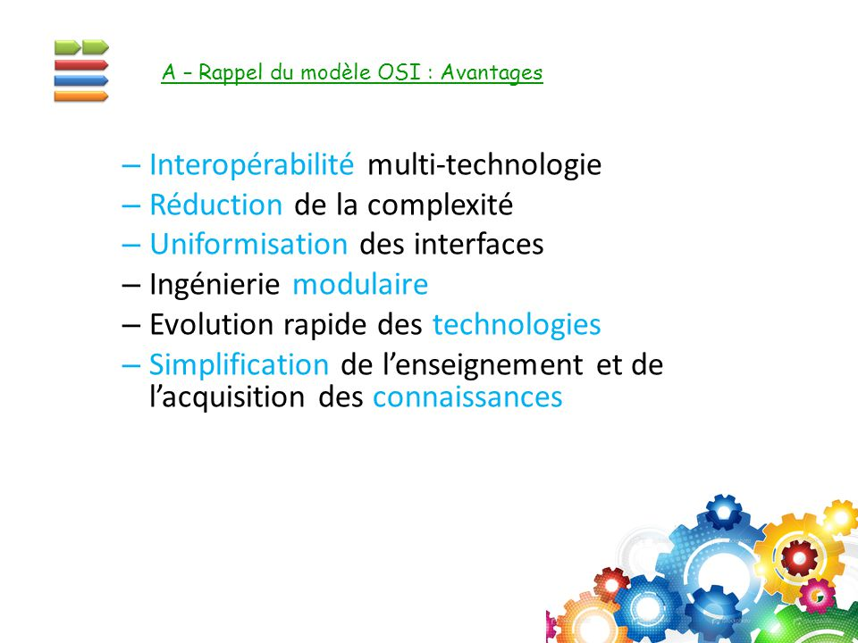 Interopérabilité multi-technologie Réduction de la complexité