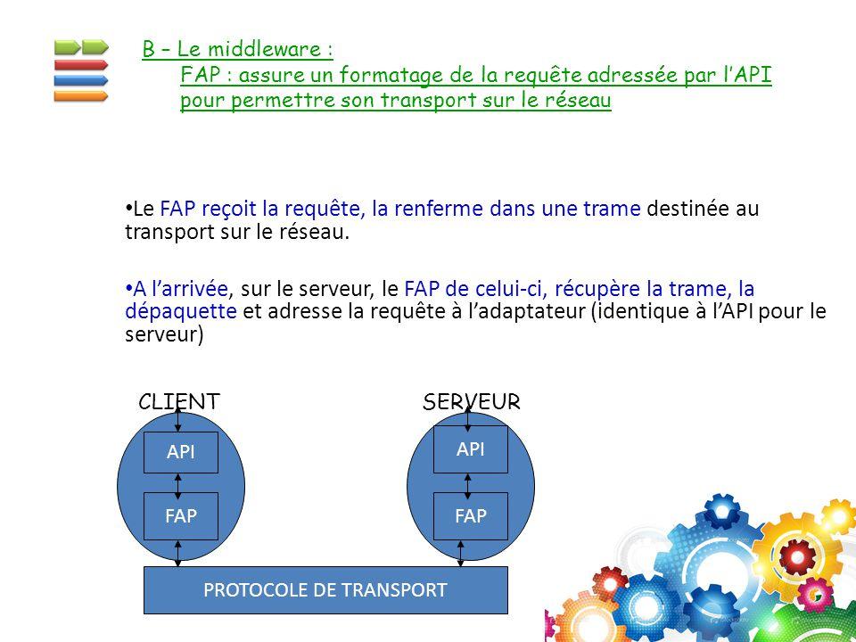 PROTOCOLE DE TRANSPORT