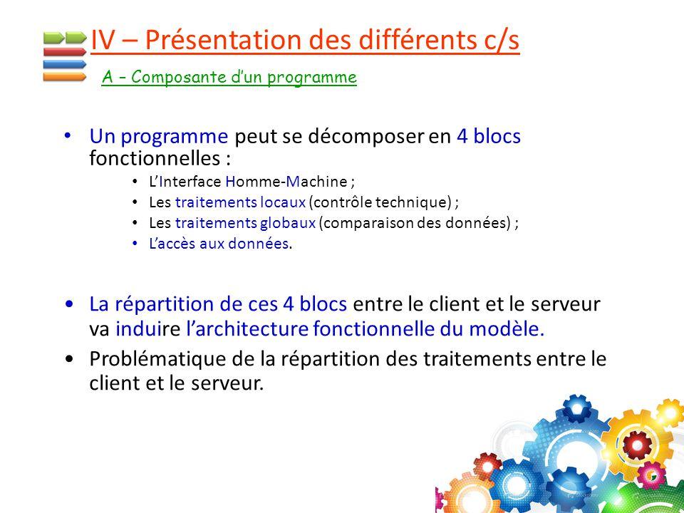 IV – Présentation des différents c/s