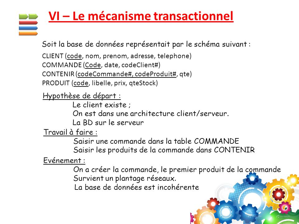 VI – Le mécanisme transactionnel