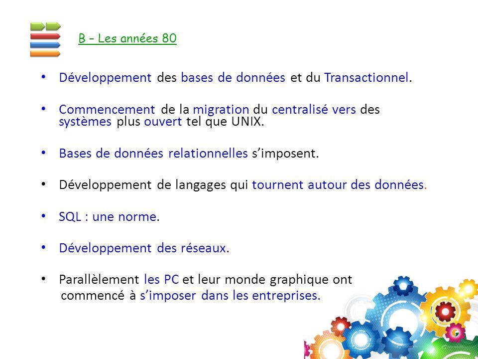 Développement des bases de données et du Transactionnel.