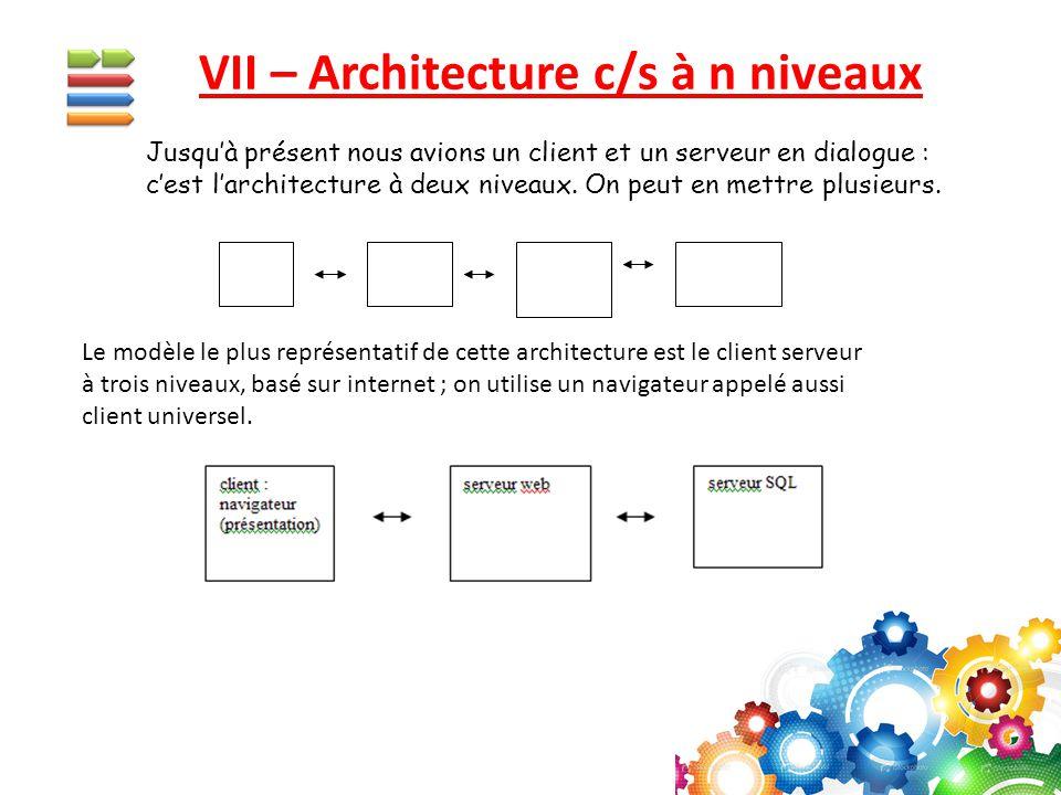 VII – Architecture c/s à n niveaux