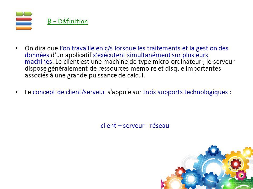 client – serveur - réseau