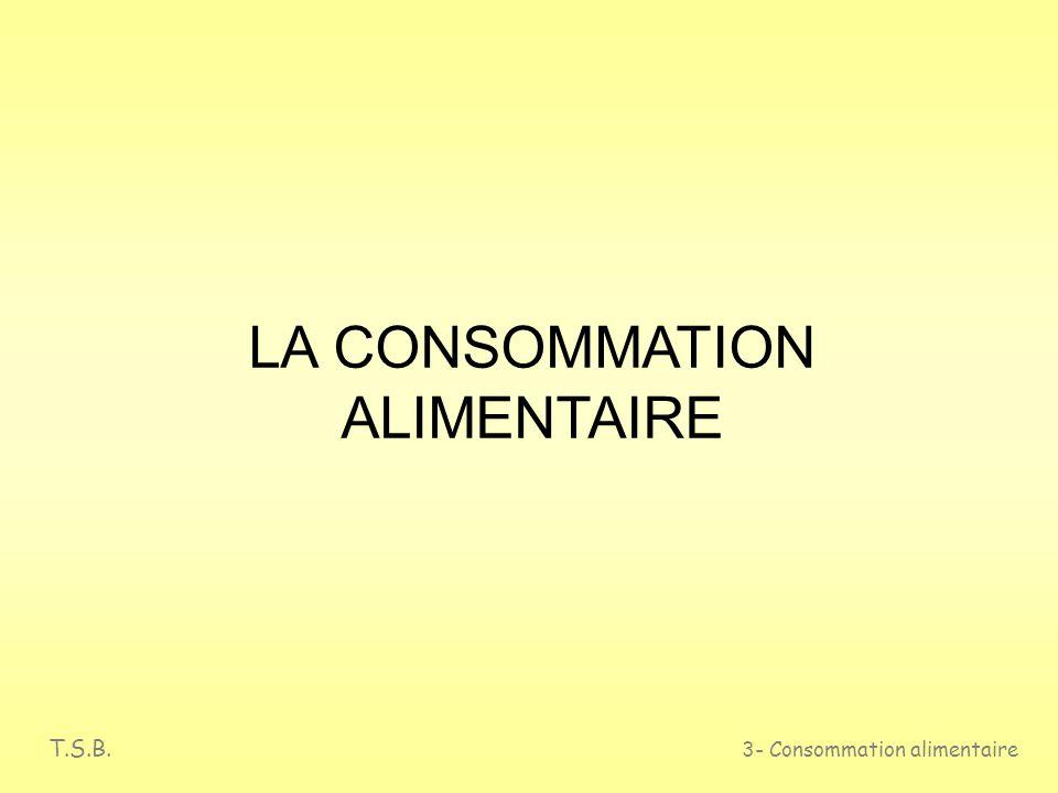 LA CONSOMMATION ALIMENTAIRE