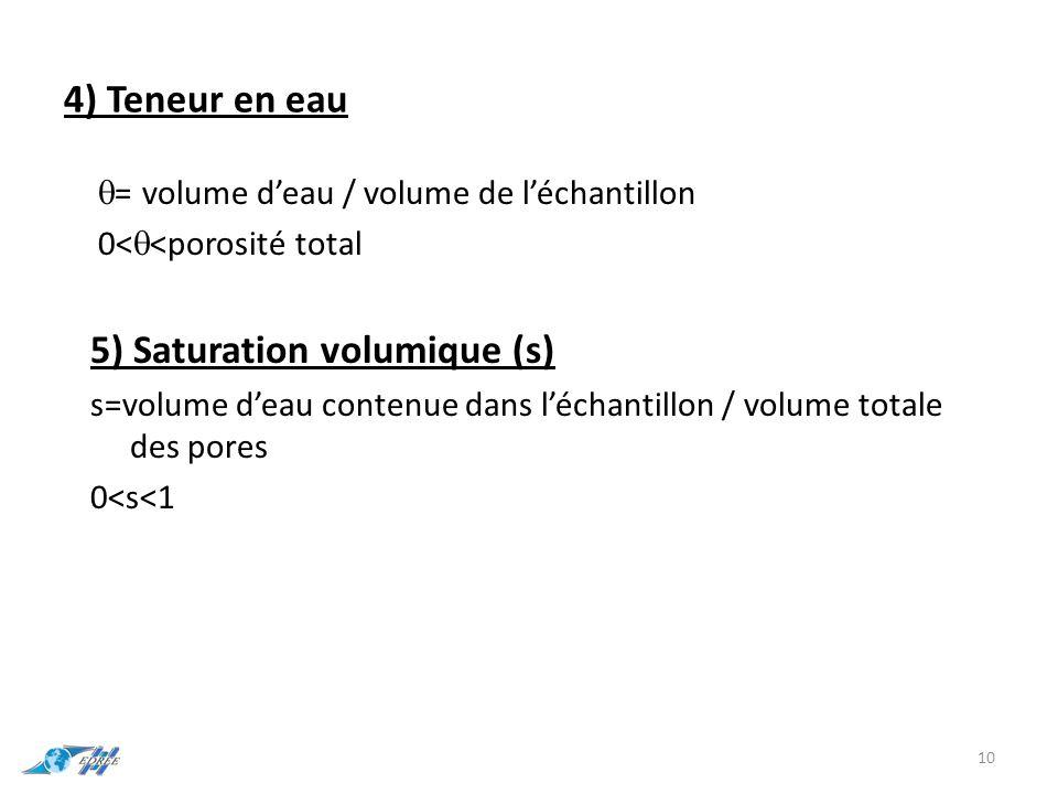 5) Saturation volumique (s)