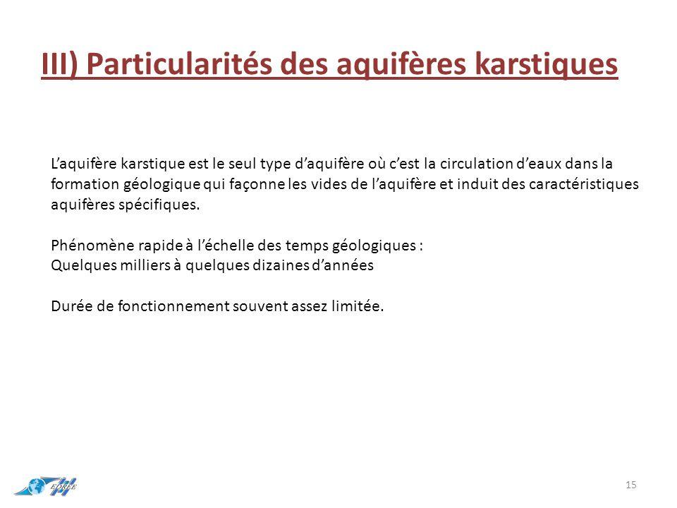 III) Particularités des aquifères karstiques