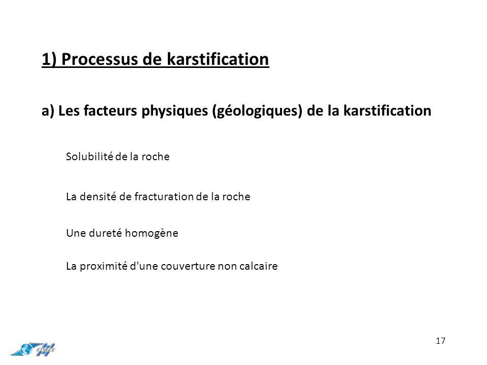 1) Processus de karstification