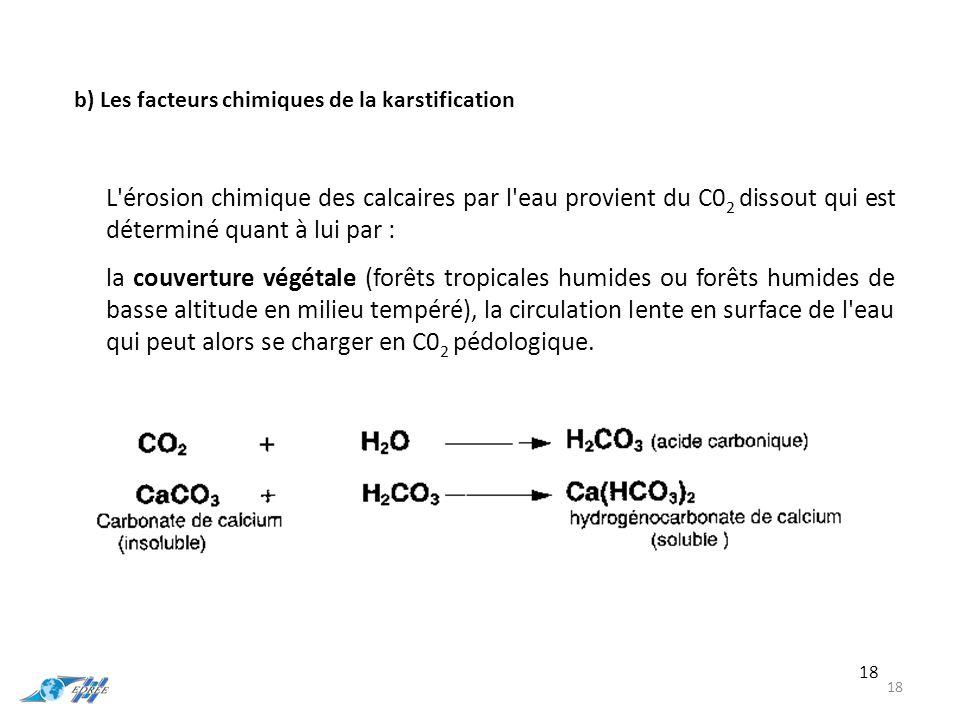b) Les facteurs chimiques de la karstification