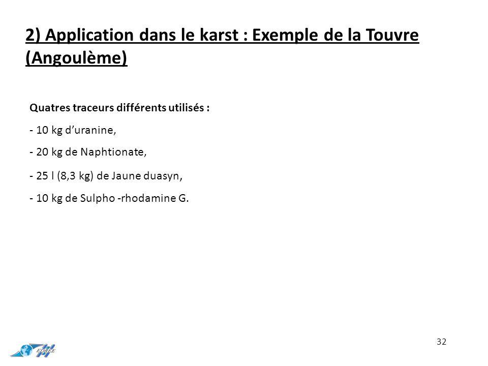 2) Application dans le karst : Exemple de la Touvre (Angoulème)