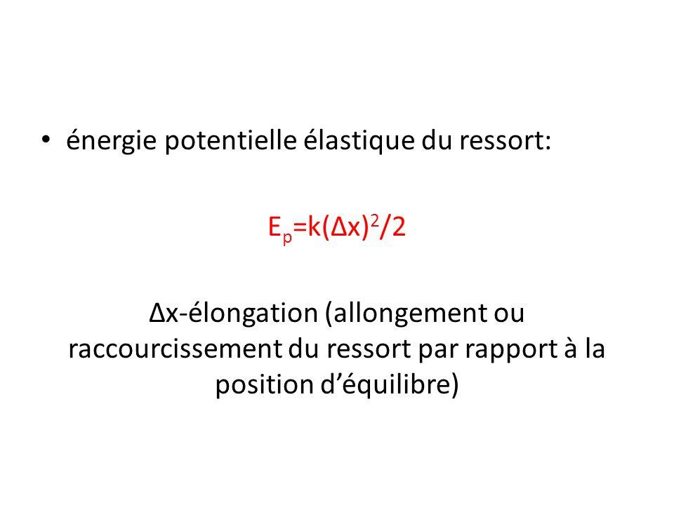 énergie potentielle élastique du ressort: