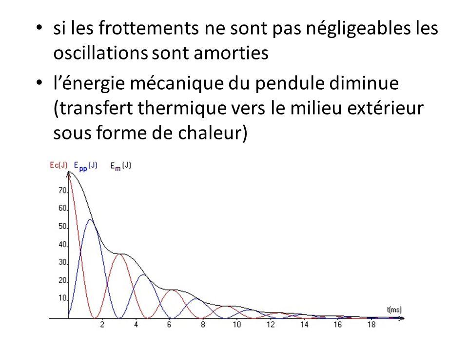 si les frottements ne sont pas négligeables les oscillations sont amorties