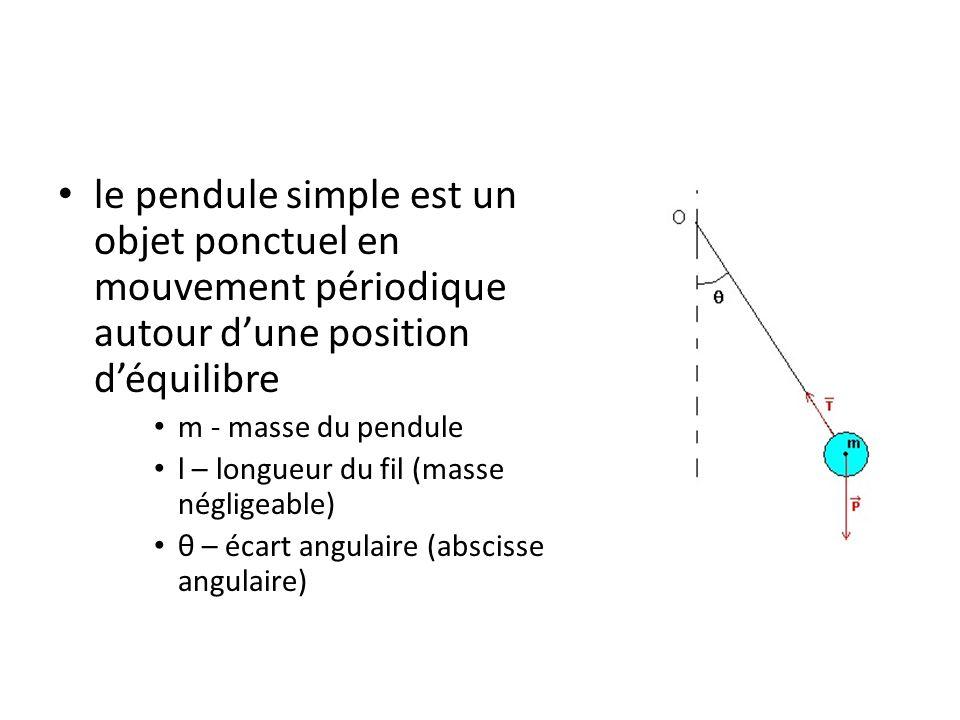 le pendule simple est un objet ponctuel en mouvement périodique autour d'une position d'équilibre