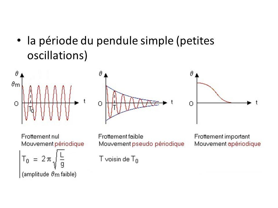 la période du pendule simple (petites oscillations)