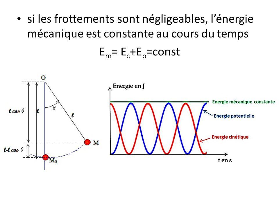 si les frottements sont négligeables, l'énergie mécanique est constante au cours du temps