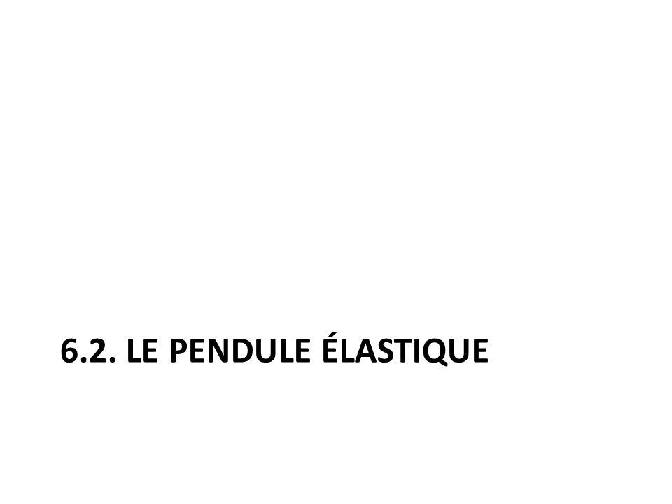 6.2. Le pendule élastique